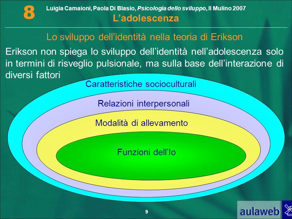 Luigia Camaioni, Paola Di Blasio, Psicologia dello sviluppo, Il Mulino 2007 L'adolescenza 8 9 Lo sviluppo dell'identità nella teoria di Erikson Erikso