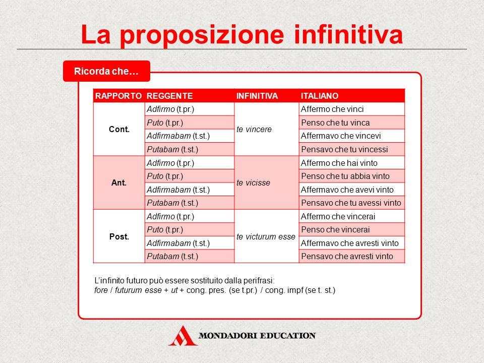 La proposizione infinitiva Ricorda che… I tempi dell'infinito hanno valore relativo, cioè si regolano in base al rapporto temporale che hanno con la r