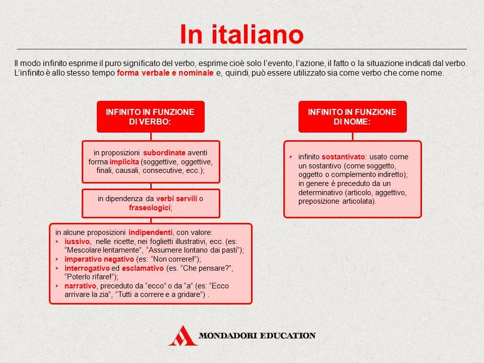 In italiano L'infinito sostantivato Verifica sommativa Lessico Gli usi dell'infinito L'infinito in proposizioni indipendenti La proposizione infinitiv