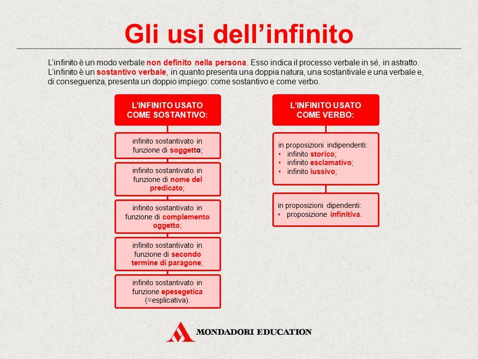 In italiano Il modo infinito esprime il puro significato del verbo, esprime cioè solo l'evento, l'azione, il fatto o la situazione indicati dal verbo.