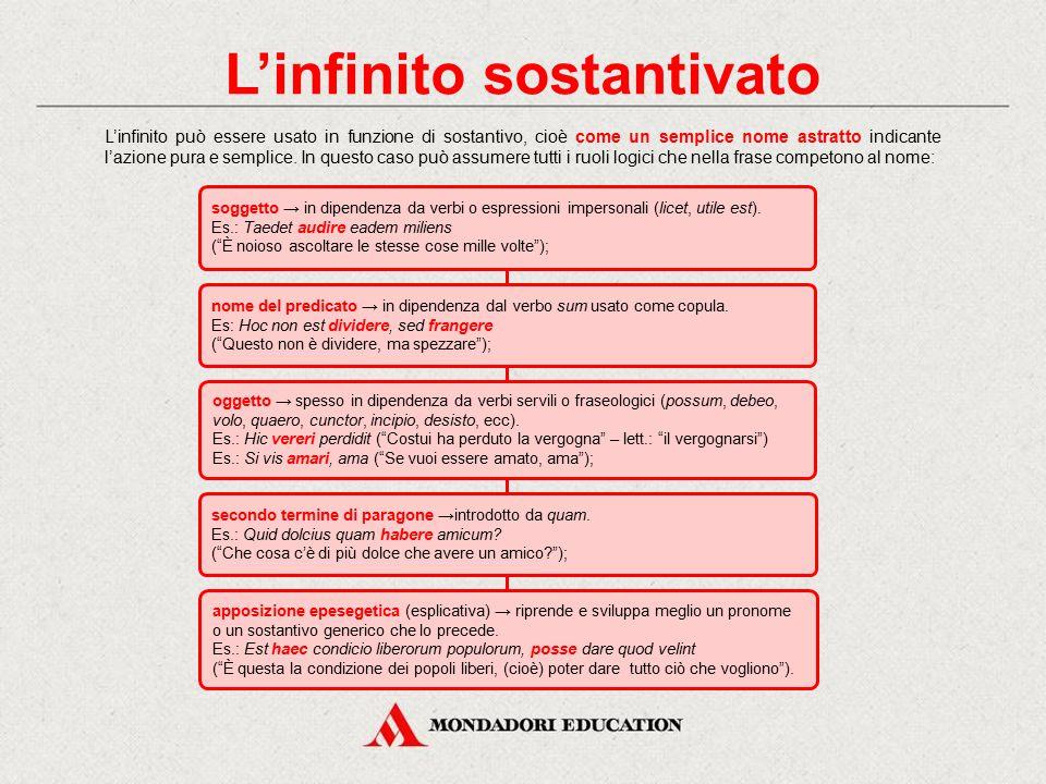 Gli usi dell'infinito L'infinito è un modo verbale non definito nella persona. Esso indica il processo verbale in sé, in astratto. L'infinito è un sos