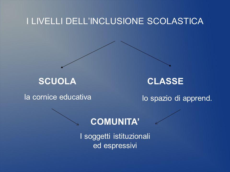 LA SCUOLA DETERMINA il sistema di coerenze culturali,educative,professionali che regola i comportamenti delle persone: docenti, ATA,… la cultura inclusiva d'istituto