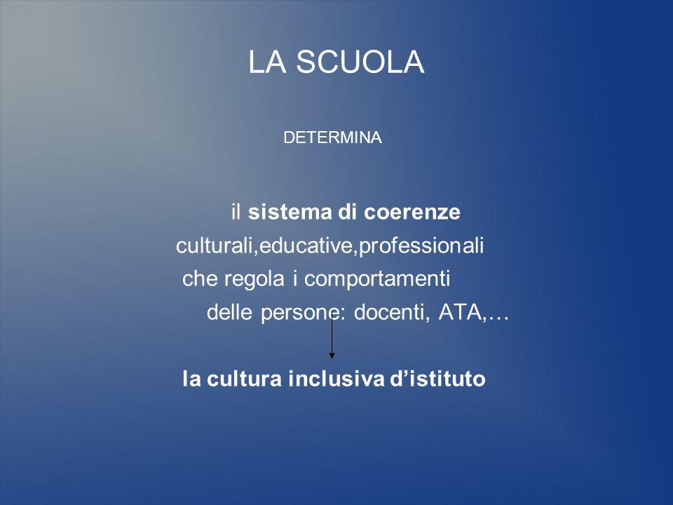 LA SCUOLA DETERMINA il sistema di coerenze culturali,educative,professionali che regola i comportamenti delle persone: docenti, ATA,… la cultura inclu