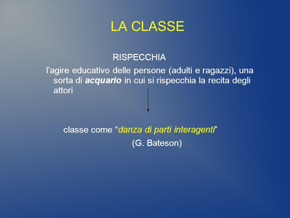 LA CLASSE RISPECCHIA l'agire educativo delle persone (adulti e ragazzi), una sorta di acquario in cui si rispecchia la recita degli attori classe come