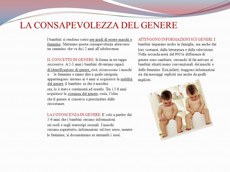 LA CONSAPEVOLEZZA DEL GENERE I bambini si rendono conto per gradi di essere maschi e femmine.