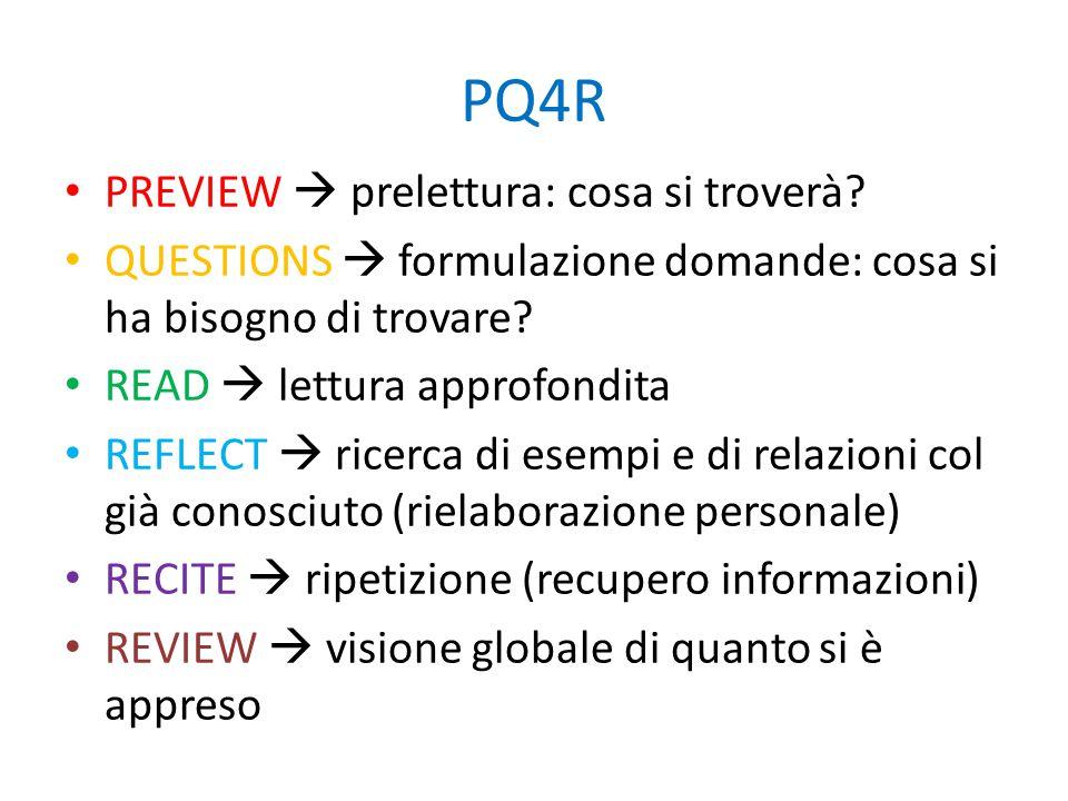 PQ4R PREVIEW  prelettura: cosa si troverà? QUESTIONS  formulazione domande: cosa si ha bisogno di trovare? READ  lettura approfondita REFLECT  ric