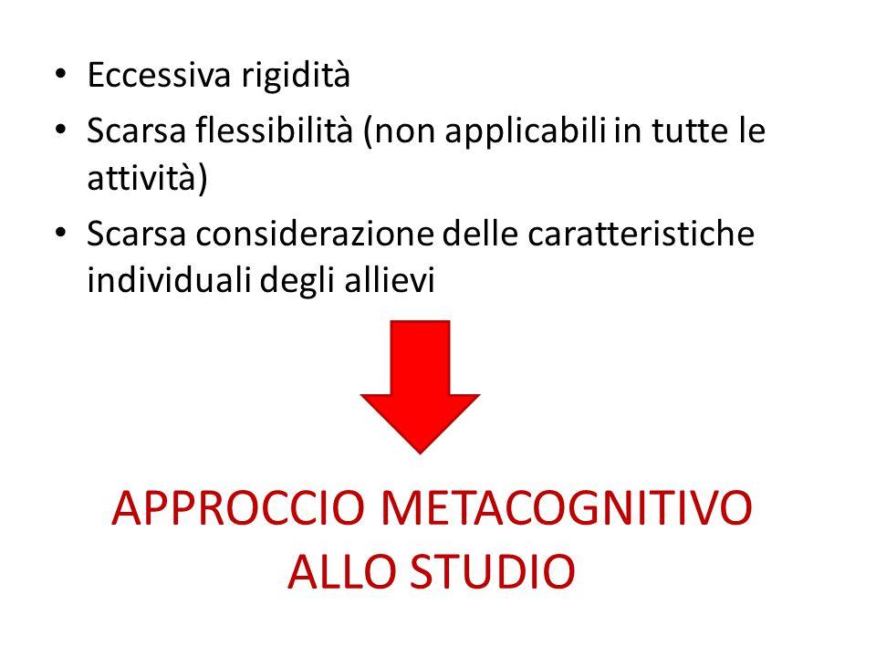 APPROCCIO METACOGNITIVO ALLO STUDIO Eccessiva rigidità Scarsa flessibilità (non applicabili in tutte le attività) Scarsa considerazione delle caratter