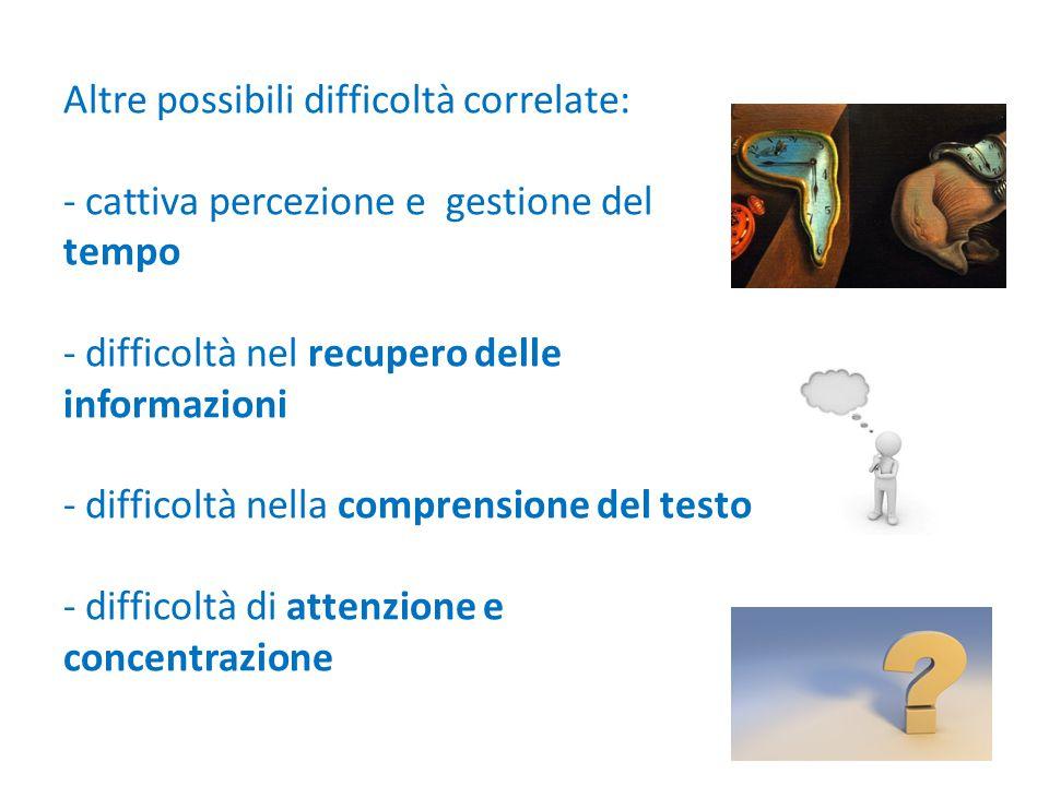 Altre possibili difficoltà correlate: - cattiva percezione e gestione del tempo - difficoltà nel recupero delle informazioni - difficoltà nella compre