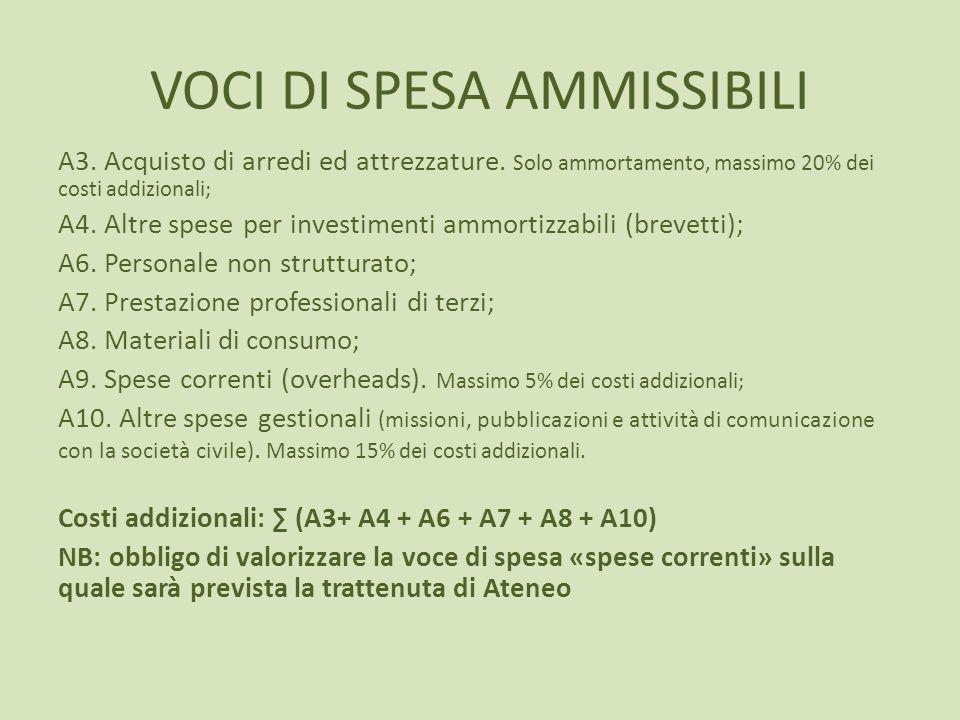 VOCI DI SPESA AMMISSIBILI A3. Acquisto di arredi ed attrezzature. Solo ammortamento, massimo 20% dei costi addizionali; A4. Altre spese per investimen
