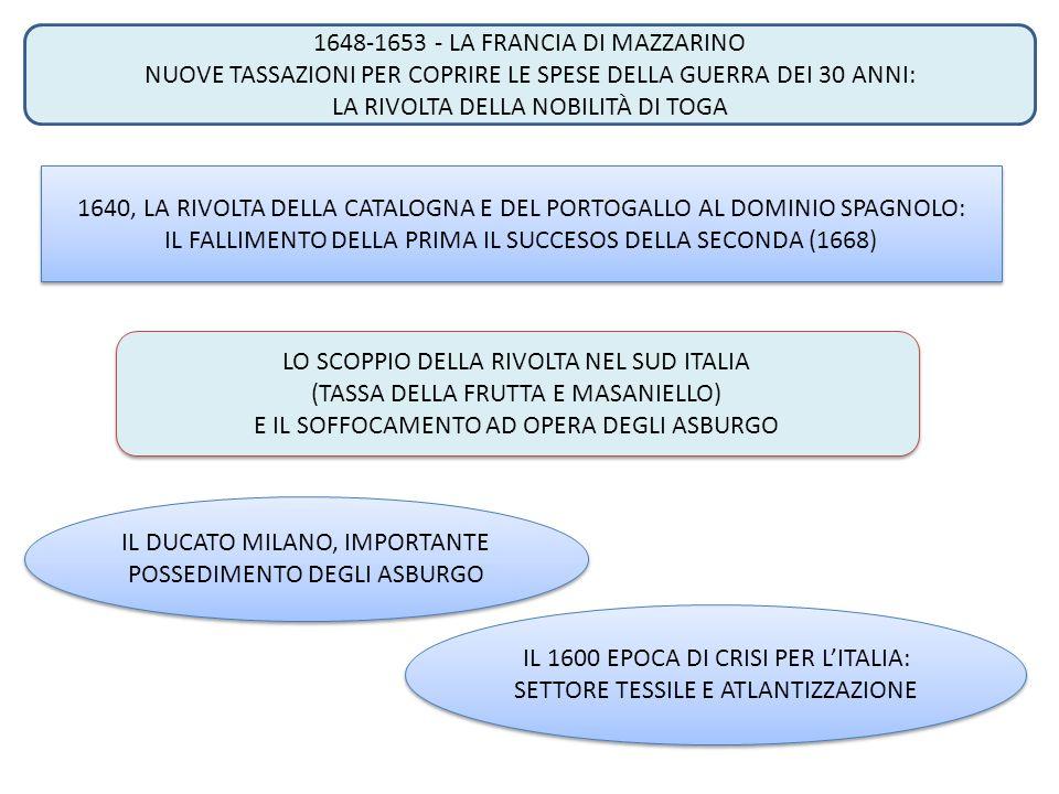 1640, LA RIVOLTA DELLA CATALOGNA E DEL PORTOGALLO AL DOMINIO SPAGNOLO: IL FALLIMENTO DELLA PRIMA IL SUCCESOS DELLA SECONDA (1668) 1640, LA RIVOLTA DEL