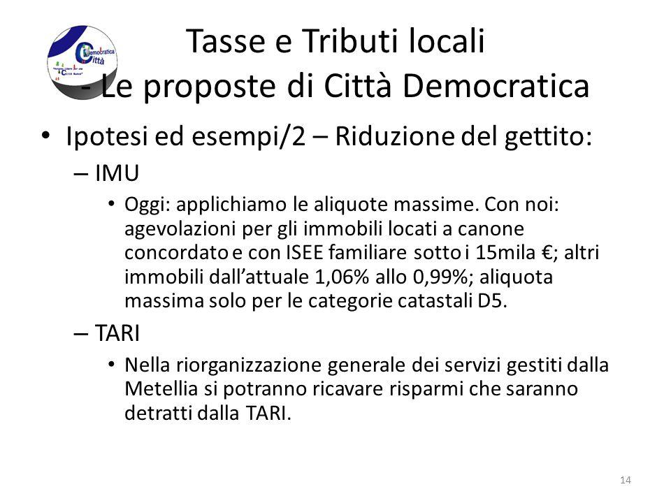 Tasse e Tributi locali - Le proposte di Città Democratica Ipotesi ed esempi/2 – Riduzione del gettito: – IMU Oggi: applichiamo le aliquote massime. Co