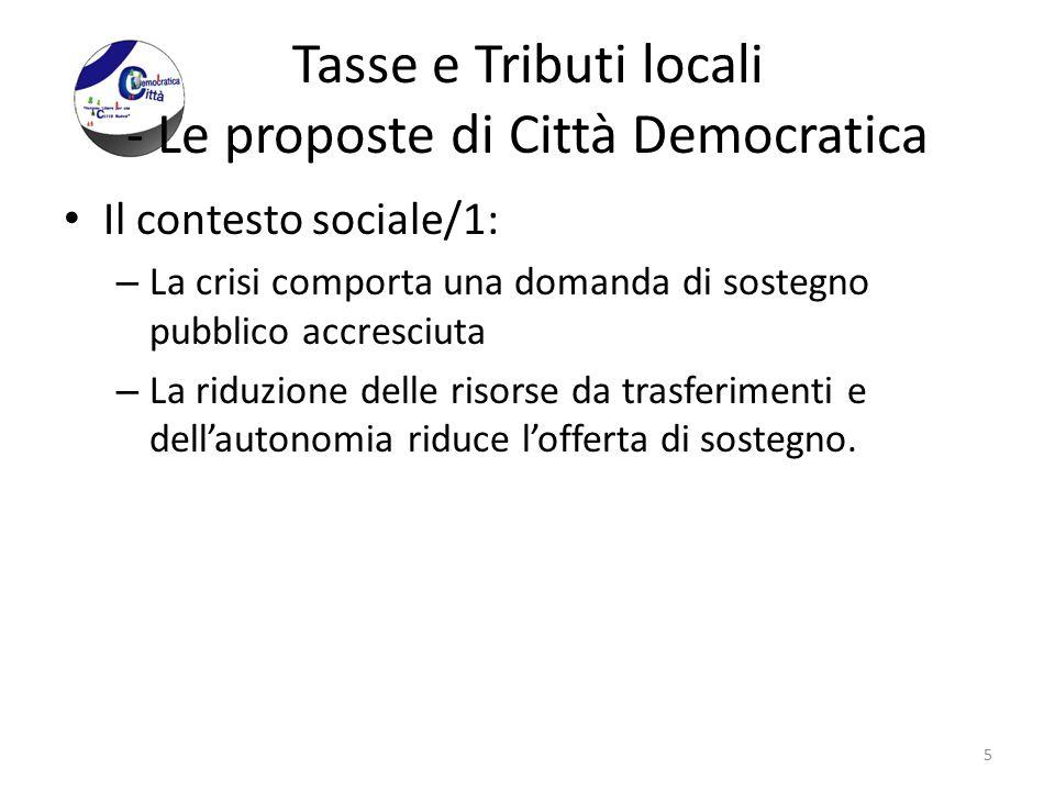 Tasse e Tributi locali - Le proposte di Città Democratica Il contesto sociale/1: – La crisi comporta una domanda di sostegno pubblico accresciuta – La riduzione delle risorse da trasferimenti e dell'autonomia riduce l'offerta di sostegno.