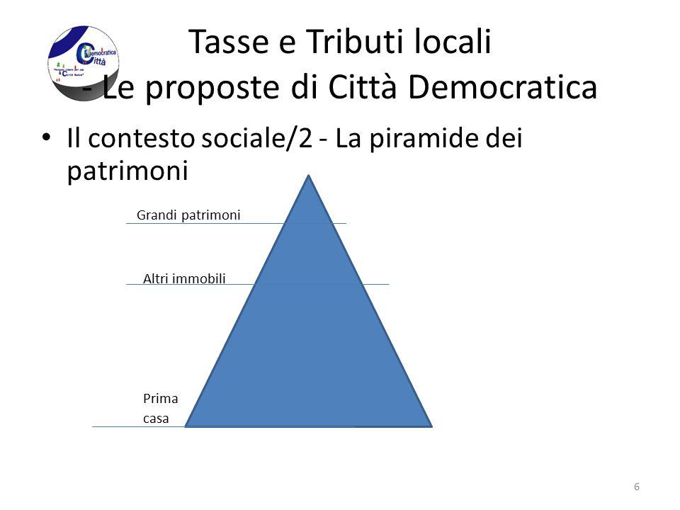 Tasse e Tributi locali - Le proposte di Città Democratica Il contesto sociale/2 - La piramide dei patrimoni Grandi patrimoni Altri immobili Prima casa