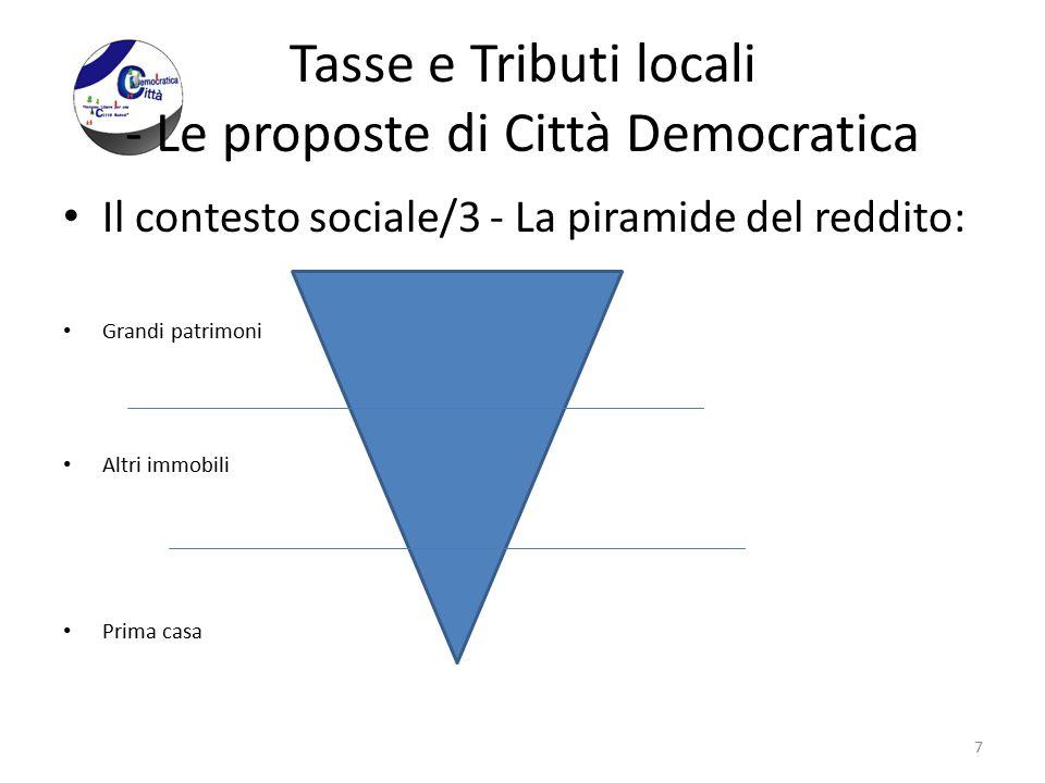 Tasse e Tributi locali - Le proposte di Città Democratica Il contesto sociale/3 - La piramide del reddito: Grandi patrimoni Altri immobili Prima casa