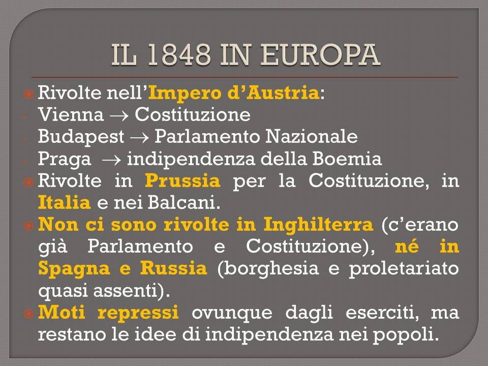  Rivolte nell'Impero d'Austria: - Vienna  Costituzione - Budapest  Parlamento Nazionale - Praga  indipendenza della Boemia  Rivolte in Prussia p