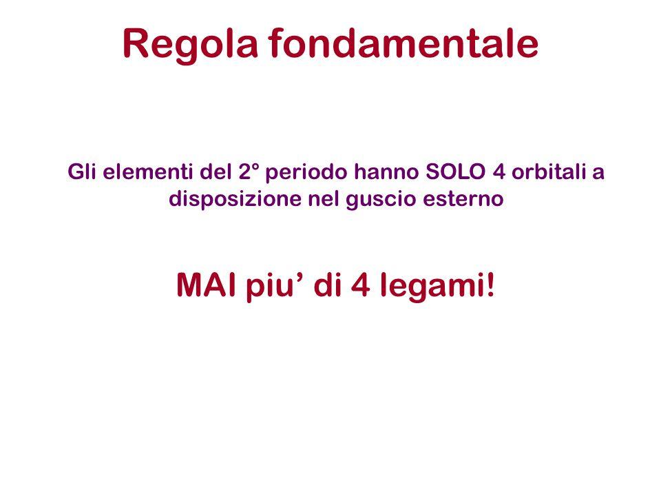 Regola fondamentale Gli elementi del 2° periodo hanno SOLO 4 orbitali a disposizione nel guscio esterno MAI piu' di 4 legami!