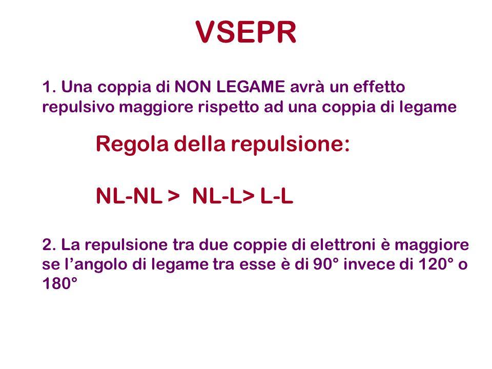 VSEPR Regola della repulsione: NL-NL > NL-L> L-L 1. Una coppia di NON LEGAME avrà un effetto repulsivo maggiore rispetto ad una coppia di legame 2. La