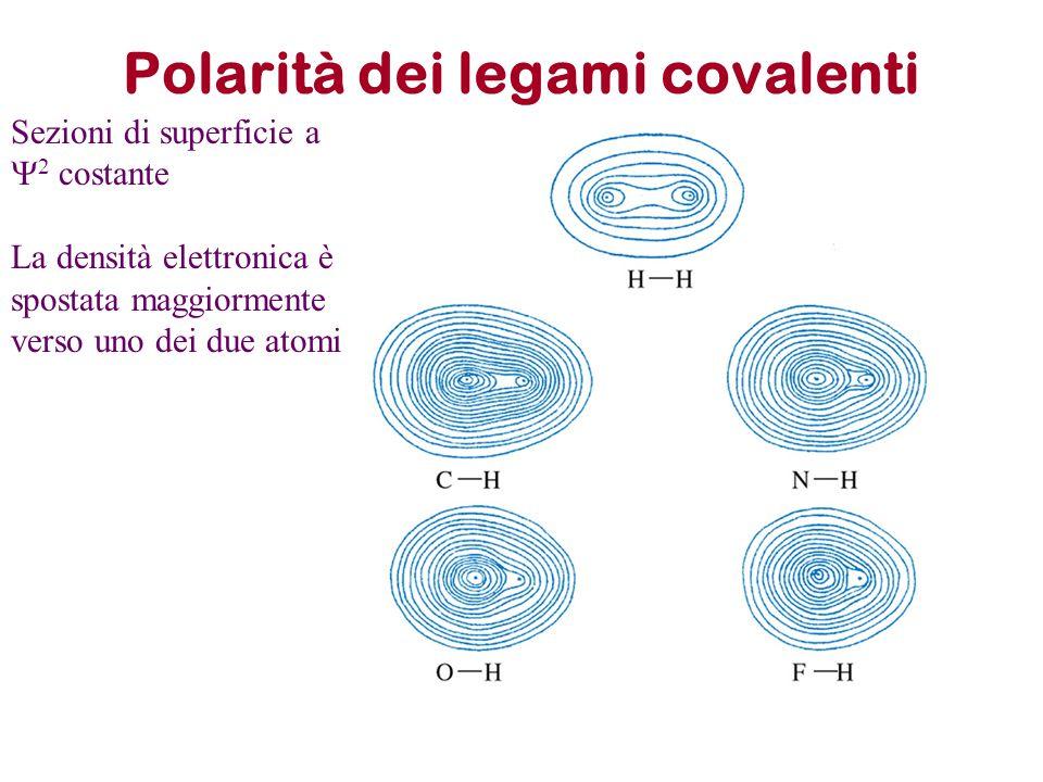 ESEMPI Molecole biatomiche, CO, N 2, O 2 etc….