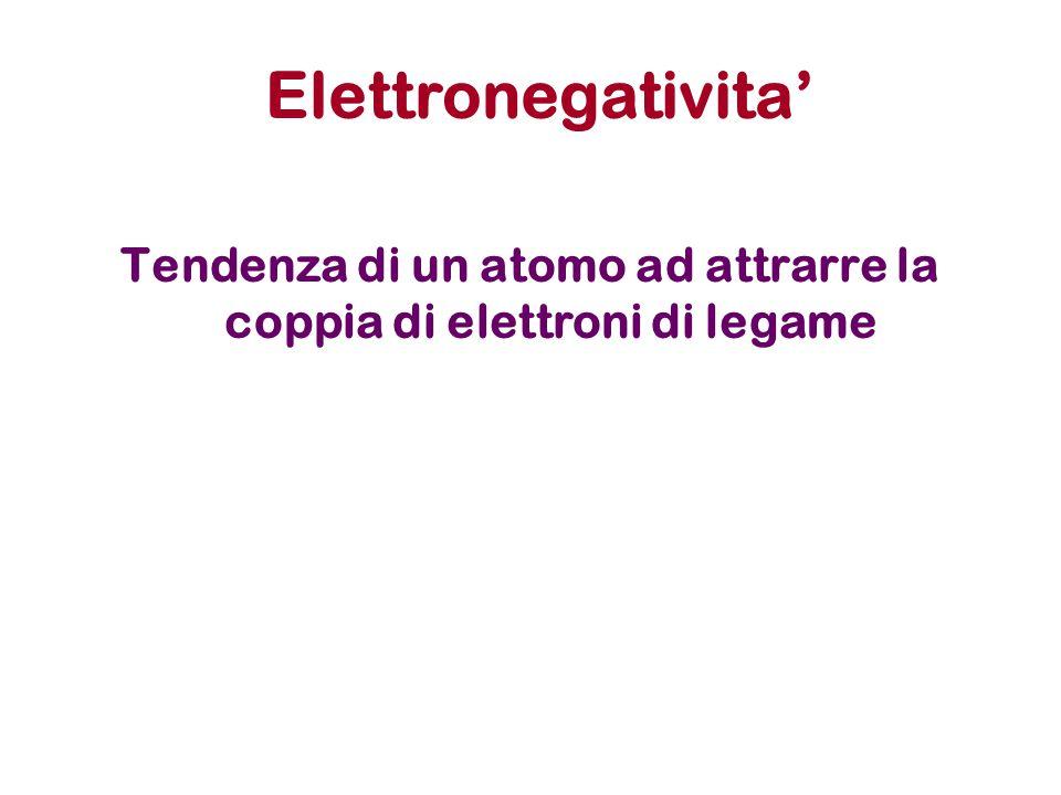 Elettronegativita'.
