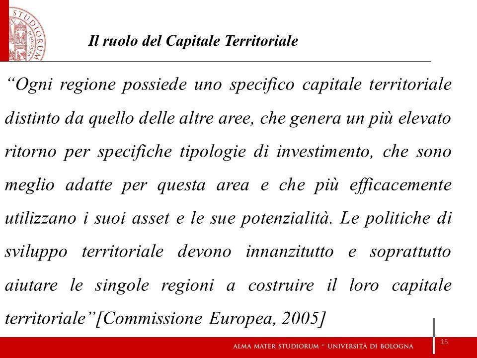 """""""Ogni regione possiede uno specifico capitale territoriale distinto da quello delle altre aree, che genera un più elevato ritorno per specifiche tipol"""