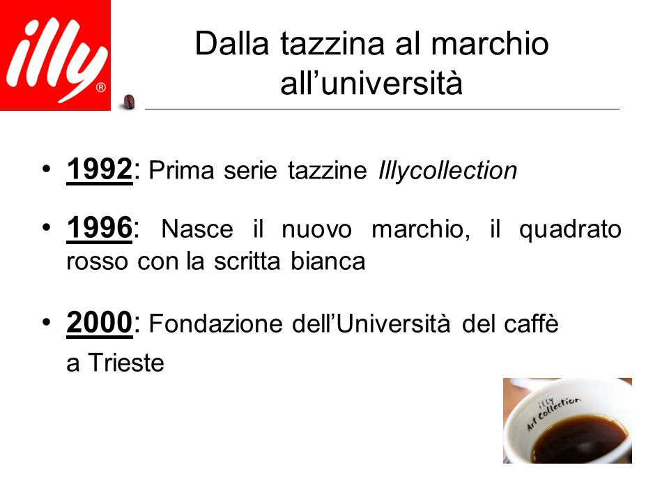Dalla tazzina al marchio all'università 1992: Prima serie tazzine Illycollection 1996: Nasce il nuovo marchio, il quadrato rosso con la scritta bianca