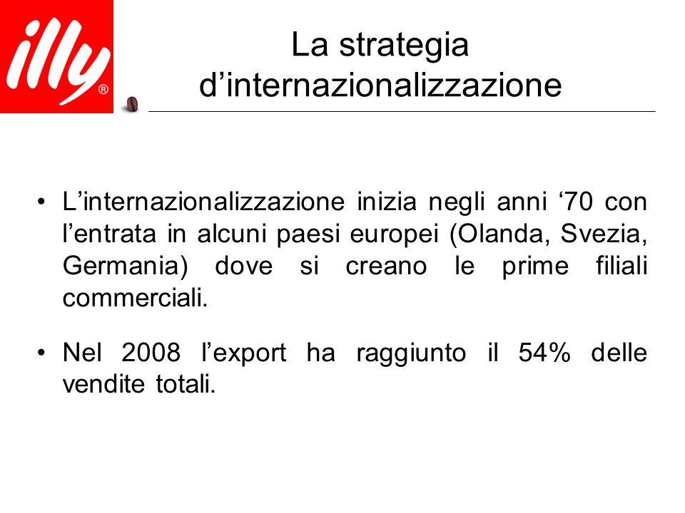 La strategia d'internazionalizzazione L'internazionalizzazione inizia negli anni '70 con l'entrata in alcuni paesi europei (Olanda, Svezia, Germania)