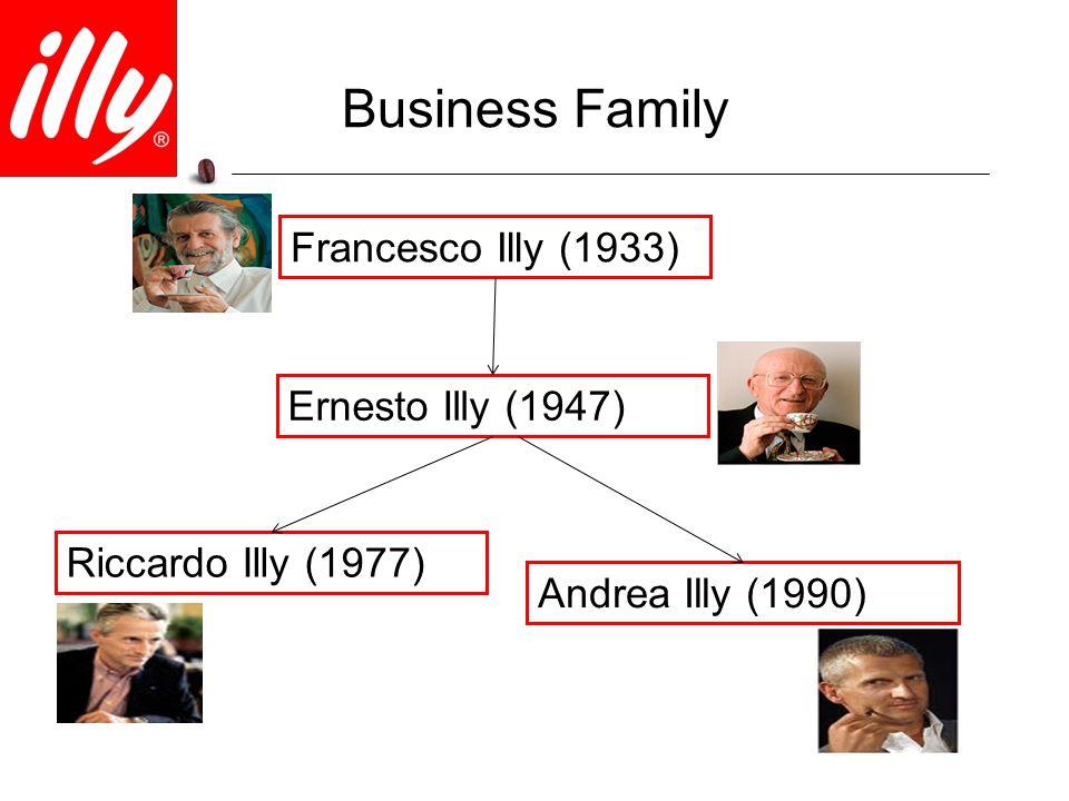 Business Family Ernesto Illy (1947) Francesco Illy (1933) Riccardo Illy (1977) Andrea Illy (1990)