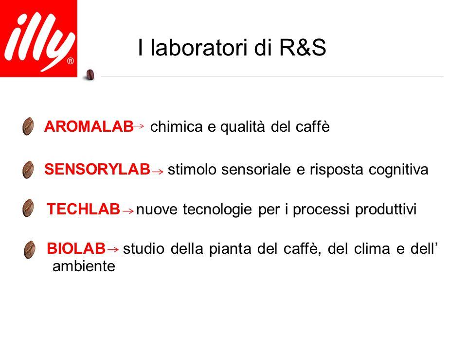 I laboratori di R&S AROMALAB chimica e qualità del caffè SENSORYLAB stimolo sensoriale e risposta cognitiva TECHLAB nuove tecnologie per i processi pr