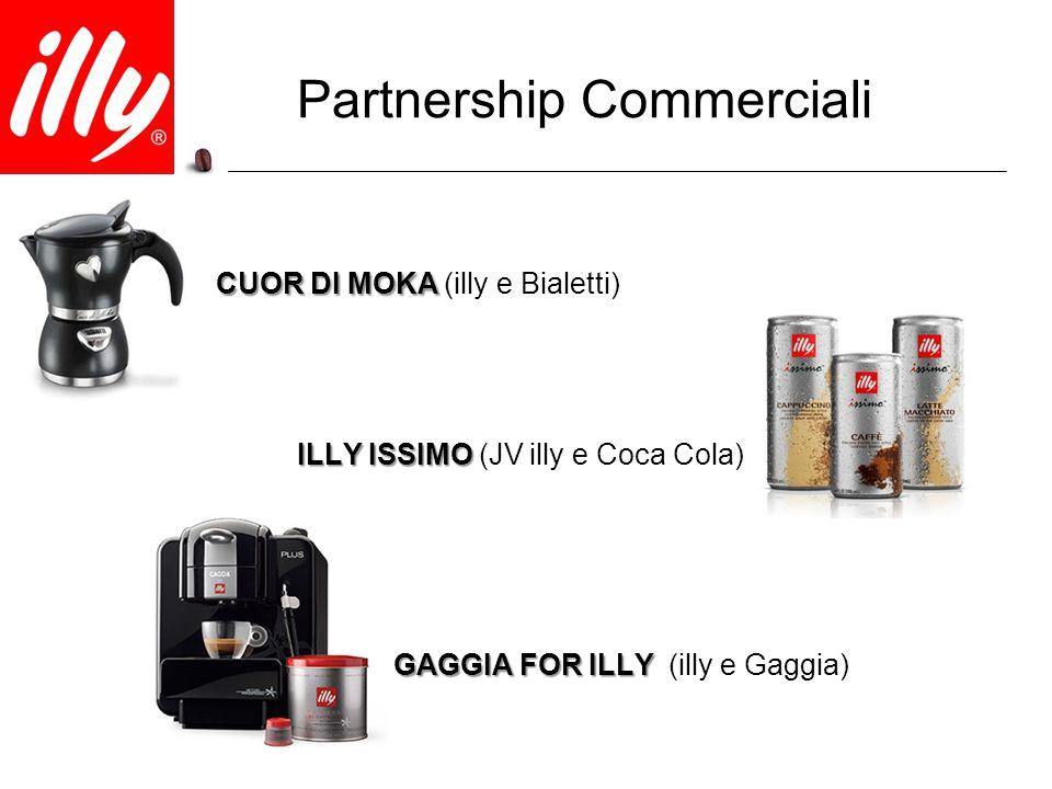 Partnership Commerciali CUOR DI MOKA CUOR DI MOKA (illy e Bialetti) ILLY ISSIMO ILLY ISSIMO (JV illy e Coca Cola) GAGGIA FOR ILLY GAGGIA FOR ILLY (ill