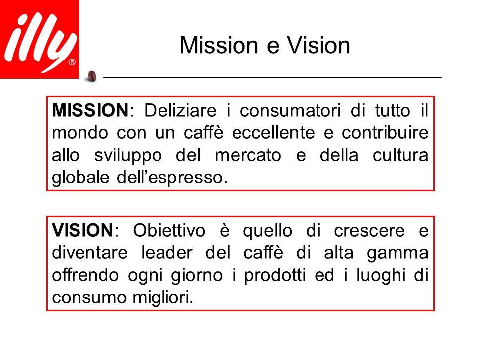 Mission e Vision VISION: Obiettivo è quello di crescere e diventare leader del caffè di alta gamma offrendo ogni giorno i prodotti ed i luoghi di cons