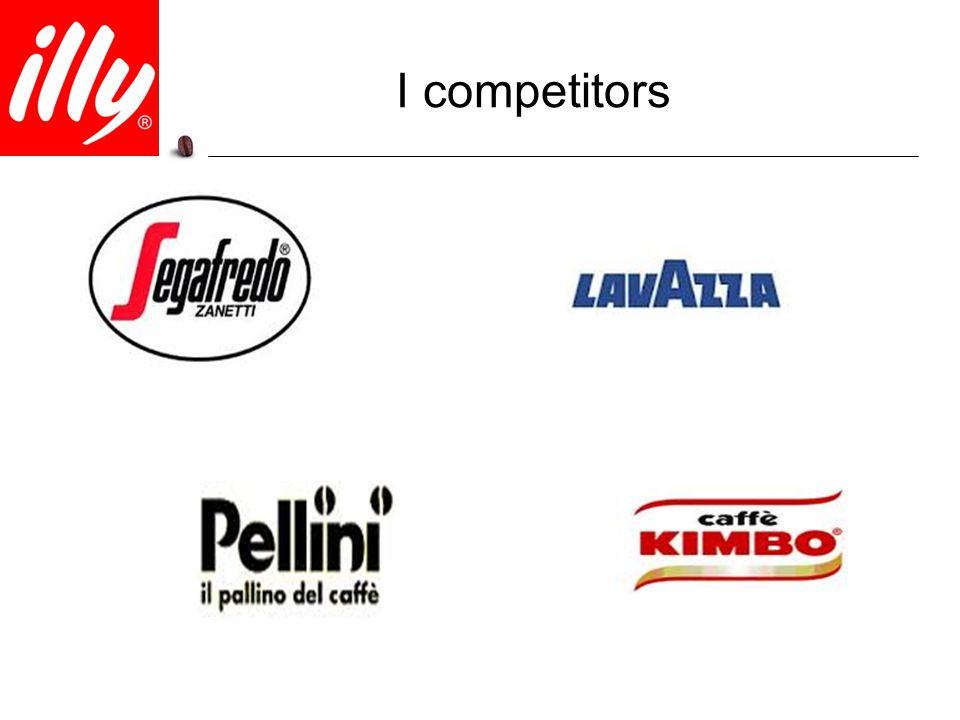 I competitors