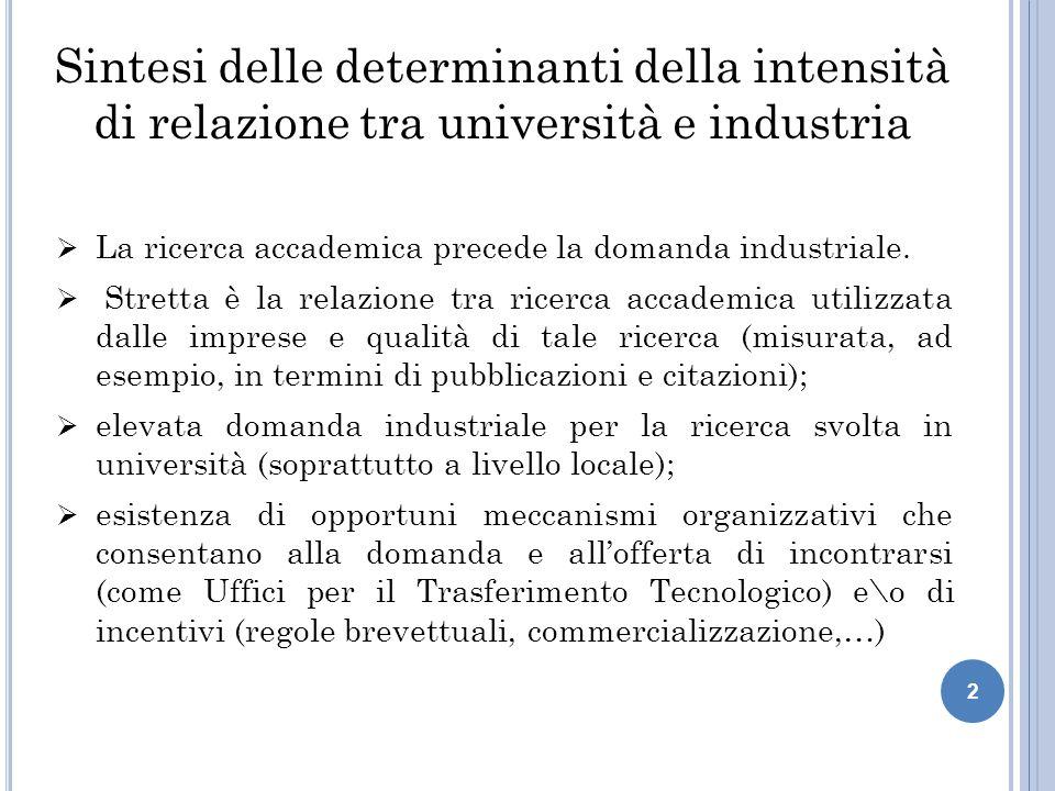 2 Sintesi delle determinanti della intensità di relazione tra università e industria  La ricerca accademica precede la domanda industriale.  Stretta