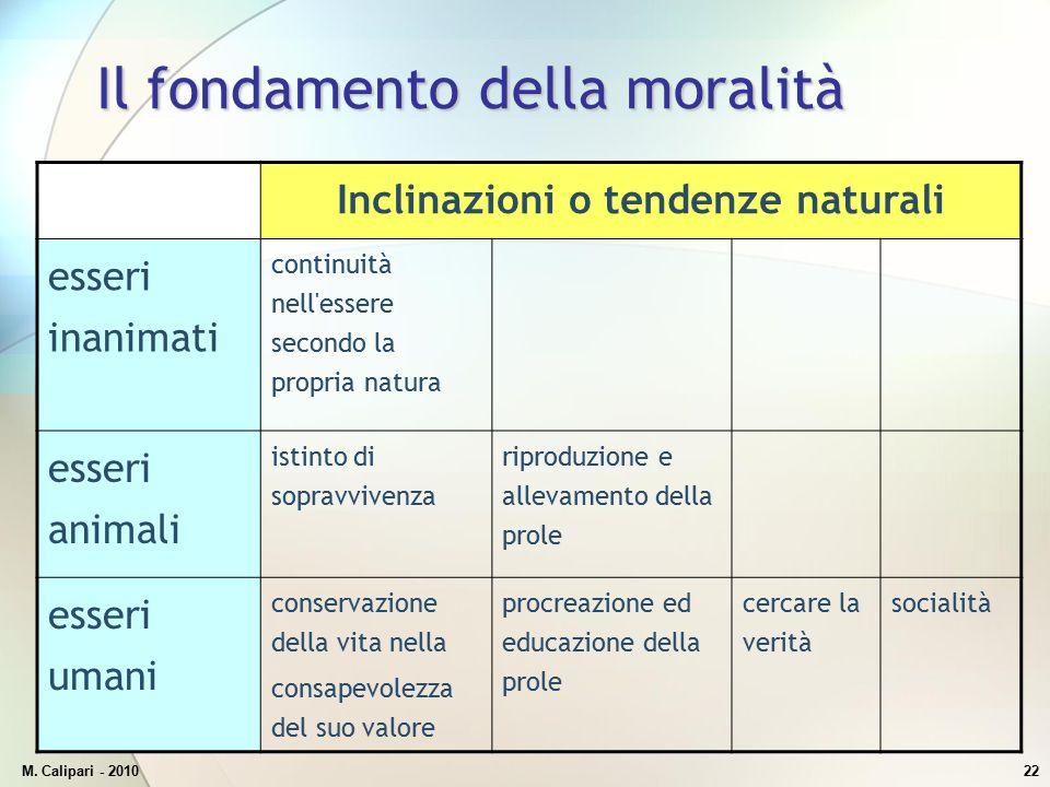 M. Calipari - 201022 Il fondamento della moralità Inclinazioni o tendenze naturali esseri inanimati continuità nell'essere secondo la propria natura e