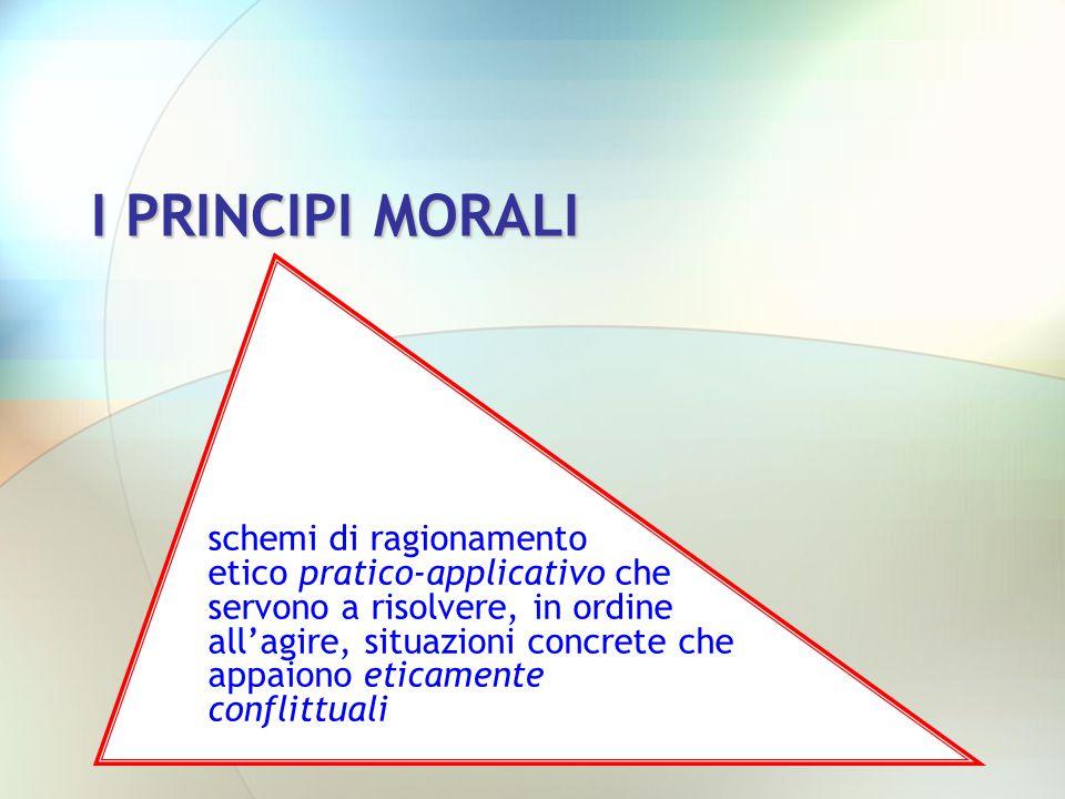 I PRINCIPI MORALI schemi di ragionamento etico pratico-applicativo che servono a risolvere, in ordine all'agire, situazioni concrete che appaiono etic