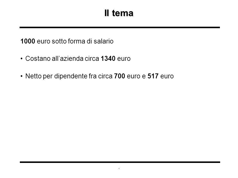 1 Il tema 1000 euro sotto forma di salario Costano all'azienda circa 1340 euro Netto per dipendente fra circa 700 euro e 517 euro