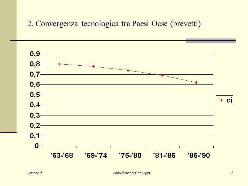 Lezione 5 Mario Benassi Copyright16 2. Convergenza tecnologica tra Paesi Ocse (brevetti)