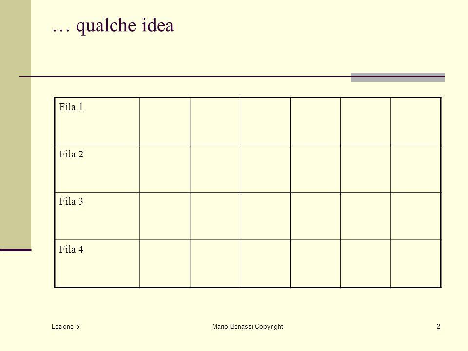 Lezione 5 Mario Benassi Copyright3 Il ranking relativo alle capacità tecnologiche paesi leaders (es.