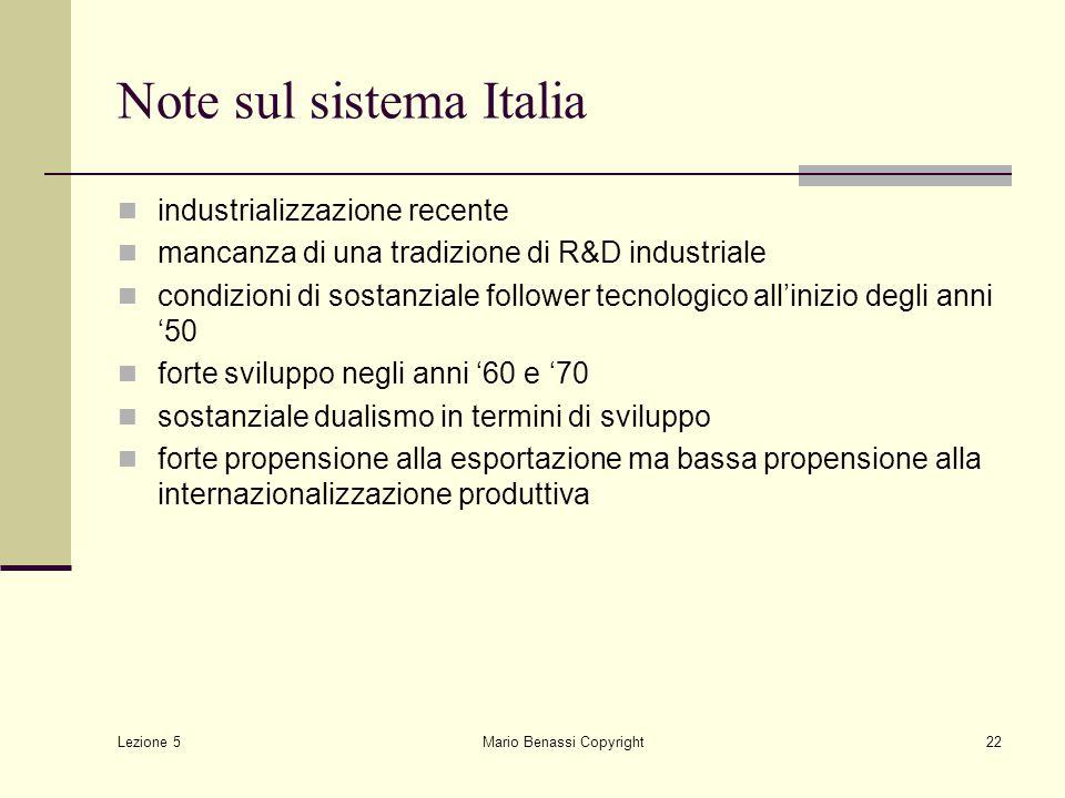 Lezione 5 Mario Benassi Copyright22 Note sul sistema Italia industrializzazione recente mancanza di una tradizione di R&D industriale condizioni di so
