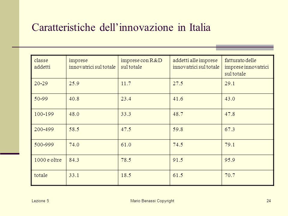 Lezione 5 Mario Benassi Copyright24 Caratteristiche dell'innovazione in Italia classe addetti imprese innovatrici sul totale imprese con R&D sul total