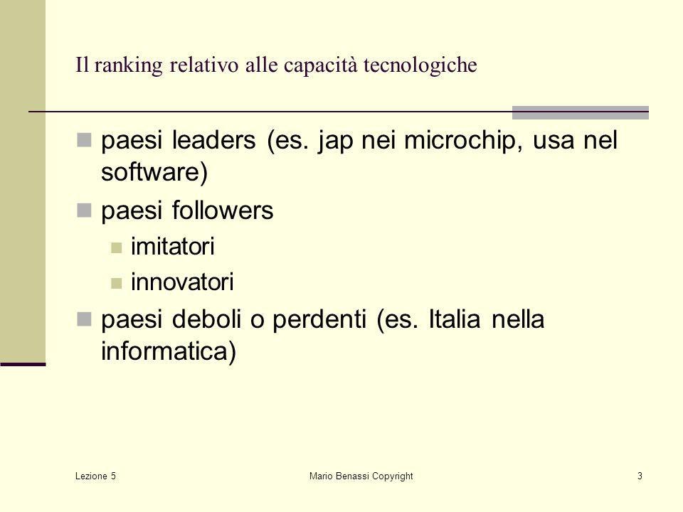 Lezione 5 Mario Benassi Copyright34 Il punto di partenza Il modello delle Tre Italie (Bagnasco) I corollari del modello L'origine del processo di sviluppo è interna L'innovazione ha una spiegazione endogena (fattori direttamente ascrivibili ad un sistema regionale) Questi fattori (know-how, strutture sociali, capacità imprenditoriali) sono sostanzialmente immobili e hanno rendimenti differenti La loro presenza influenza la capacità di attrazione nei confronti dei fattori mobili (capitale e lavoro)