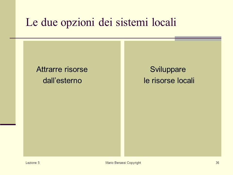 Lezione 5 Mario Benassi Copyright36 Le due opzioni dei sistemi locali Attrarre risorse dall'esterno Sviluppare le risorse locali