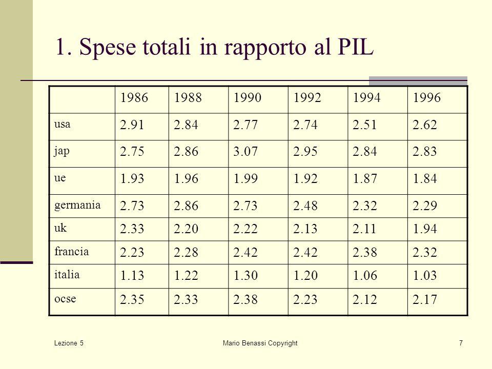 Lezione 5 Mario Benassi Copyright7 1. Spese totali in rapporto al PIL 198619881990199219941996 usa 2.912.842.772.742.512.62 jap 2.752.863.072.952.842.