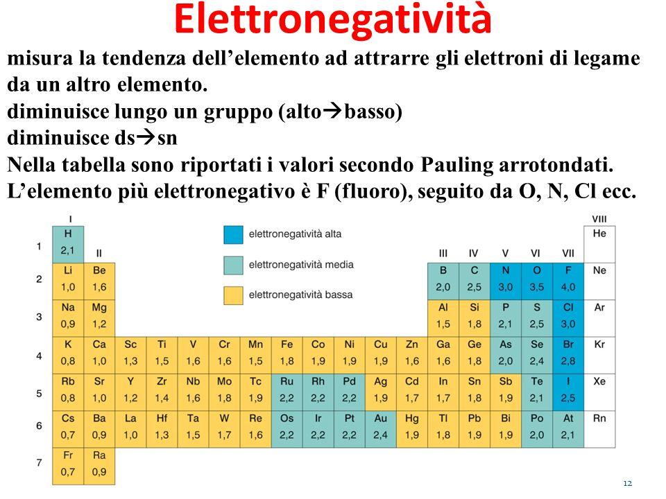 Elettronegatività misura la tendenza dell'elemento ad attrarre gli elettroni di legame da un altro elemento. diminuisce lungo un gruppo (alto  basso)