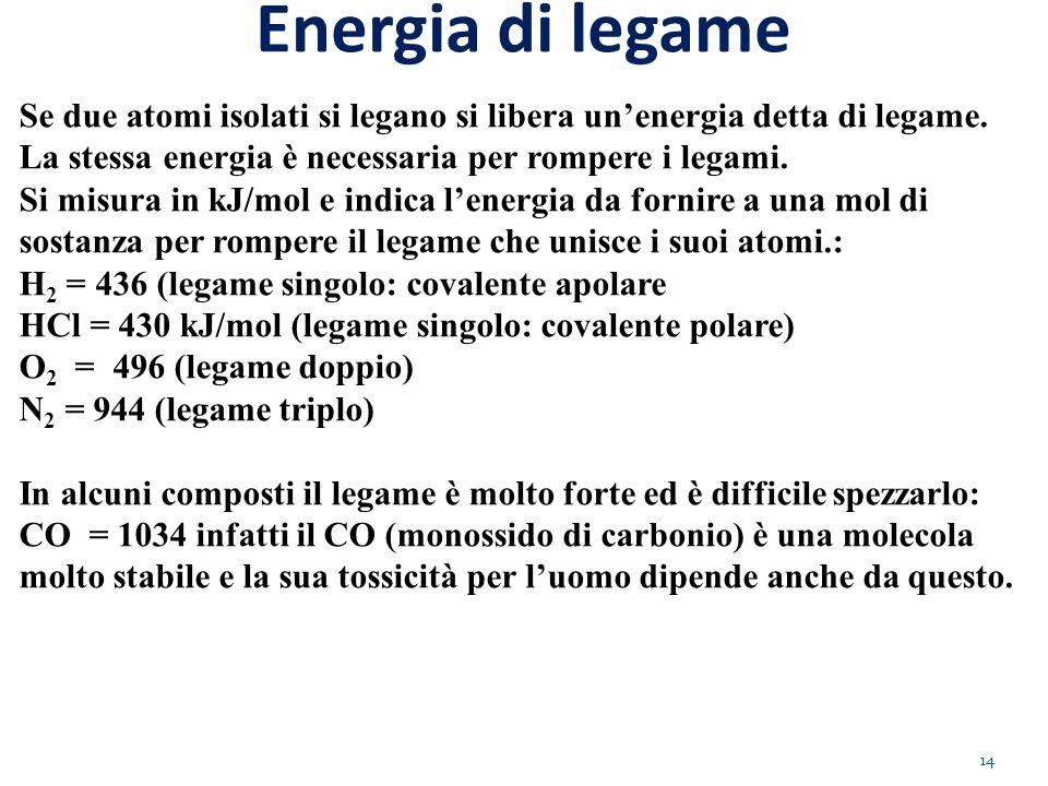 Energia di legame Se due atomi isolati si legano si libera un'energia detta di legame. La stessa energia è necessaria per rompere i legami. Si misura