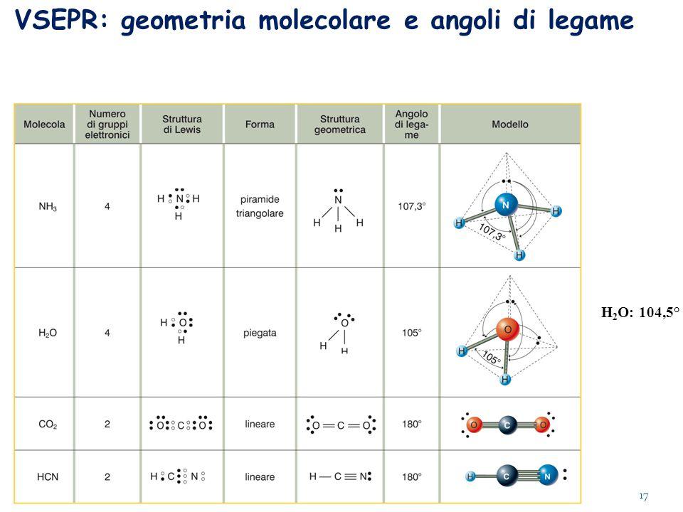 VSEPR: geometria molecolare e angoli di legame 17 H 2 O: 104,5°