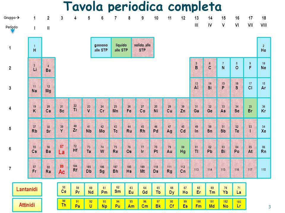 Tavola periodica completa IIIIVVVIVIIVIII III 345678910111213141516171812 Gruppo  Periodo 13 A l 14 Si 15 P 16 S 17 Cl 18 Ar 11 Na 12 Mg 21 Sc 22 Ti