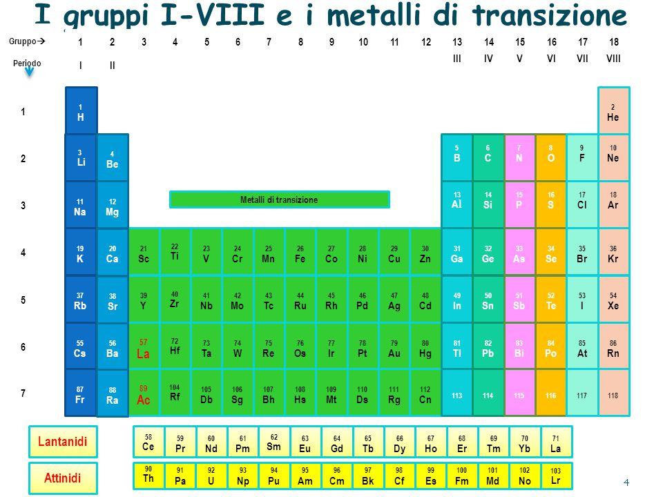 I gruppi I-VIII e i metalli di transizione IIIIVVVIVIIVIII III 345678910111213141516171812 Gruppo  Periodo 1 2 3 4 5 6 21 Sc 22 Ti 23 V 24 Cr 25 Mn 2