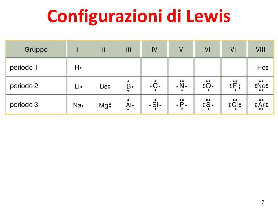 Configurazioni di Lewis 7
