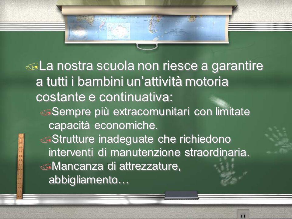 / La nostra scuola non riesce a garantire a tutti i bambini un'attività motoria costante e continuativa: / Sempre più extracomunitari con limitate cap
