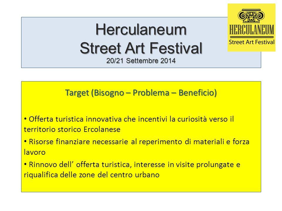 Herculaneum Street Art Festival 20/21 Settembre 2014 Target (Bisogno – Problema – Beneficio) Offerta turistica innovativa che incentivi la curiosità v
